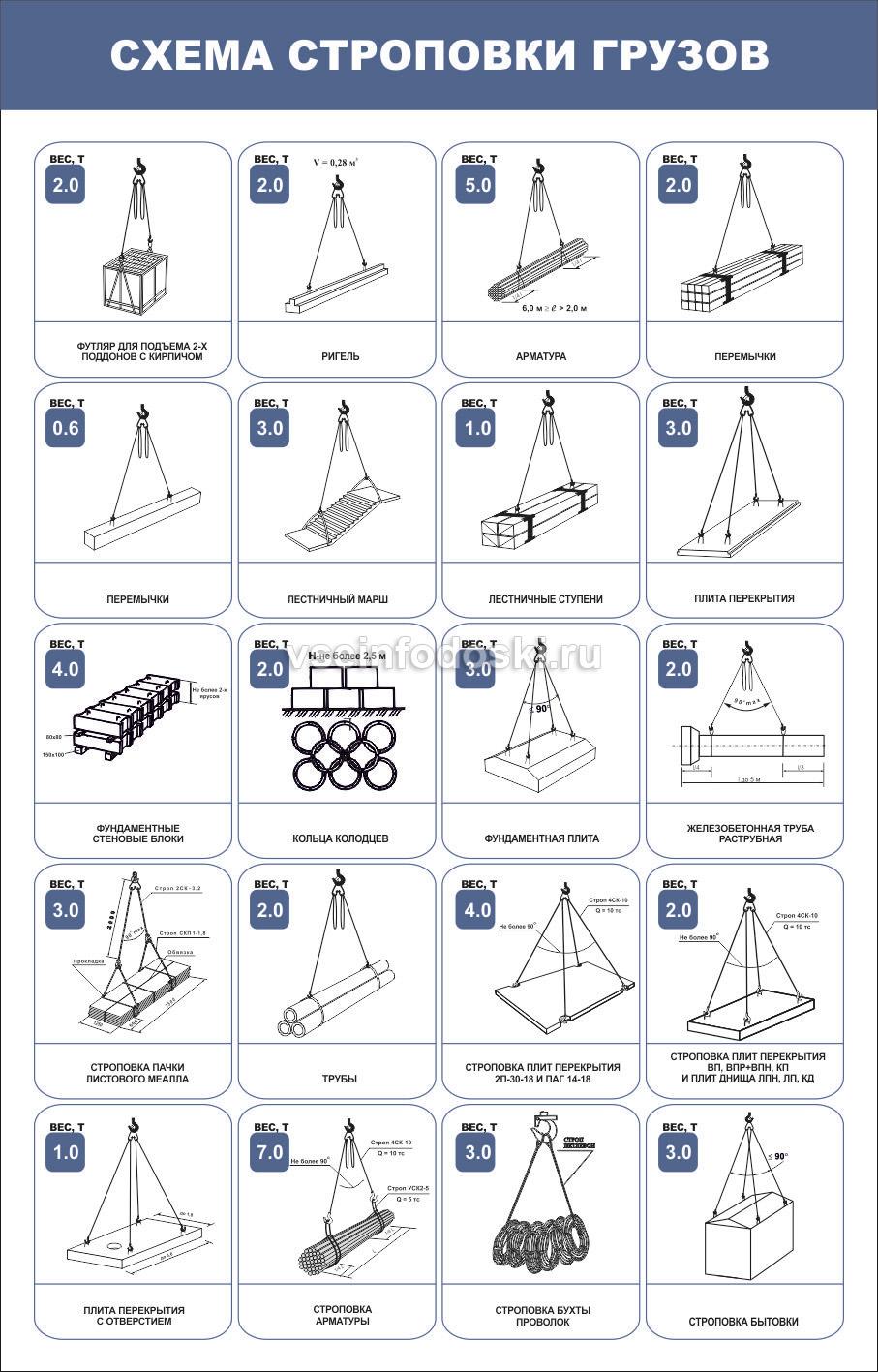 Схема строповки ригелей