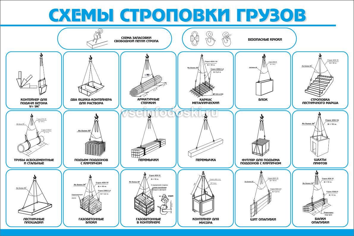 Схемы строповки в СанктПетербурге
